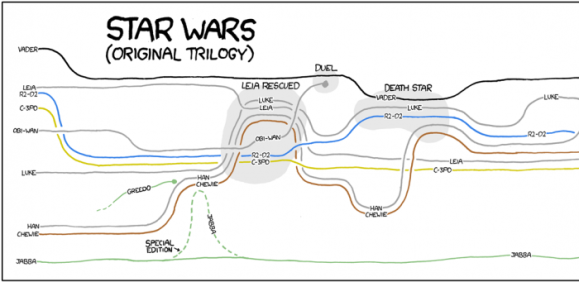 star wars chart.jpg